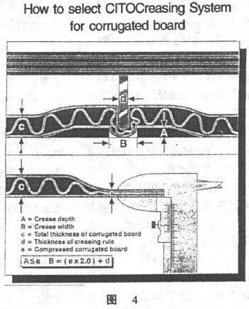 中空板的压痕系统