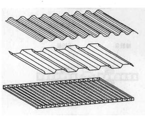PP中空板形状